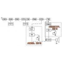Системы шумоподавления современных радиостанций